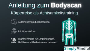Bodyscan-Anleitung-Bodyscan-Vorteile-SimplyMindful.de