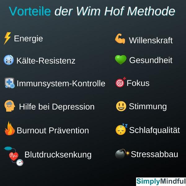 Vorteile der Wim Hof Methode - SimplyMindful.de