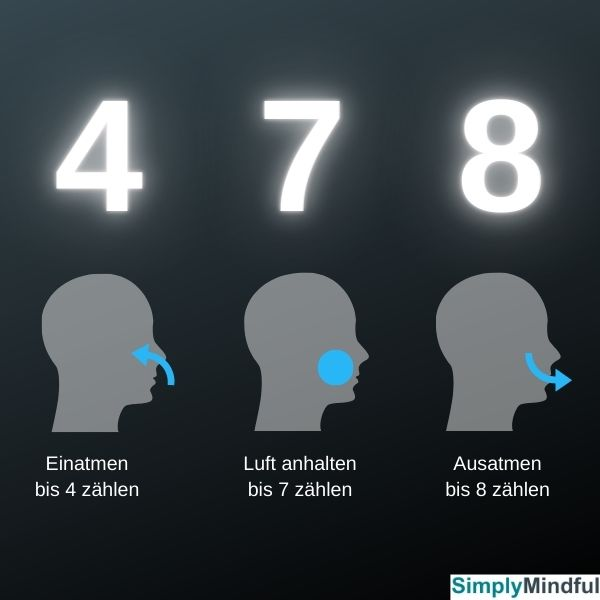 4-7-8-Atmung-schneller-einschlafen-entspannen-angst-regulieren-SimplyMindful.de